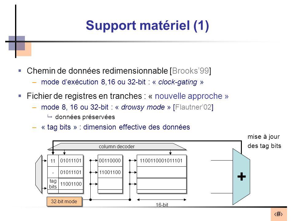+ Support matériel (1) Chemin de données redimensionnable [Brooks'99]